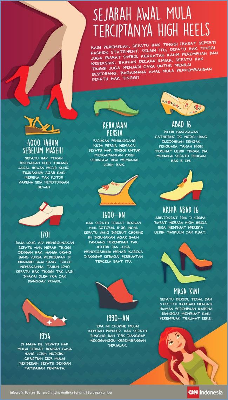 0dd71c2a bf86 42a4 87a7 8ac07e mengenai Sejarah Awal Mula Terciptanya High Heels