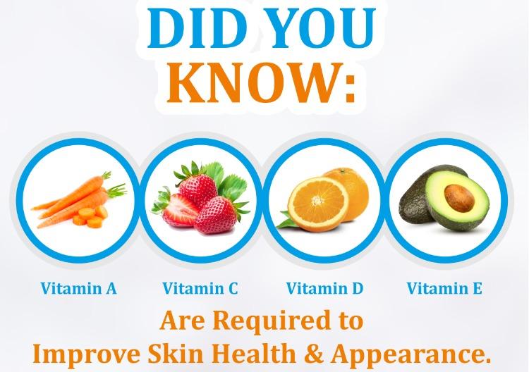 Suplemen dan Multivitamin Terbaik untuk kesehatan kulit